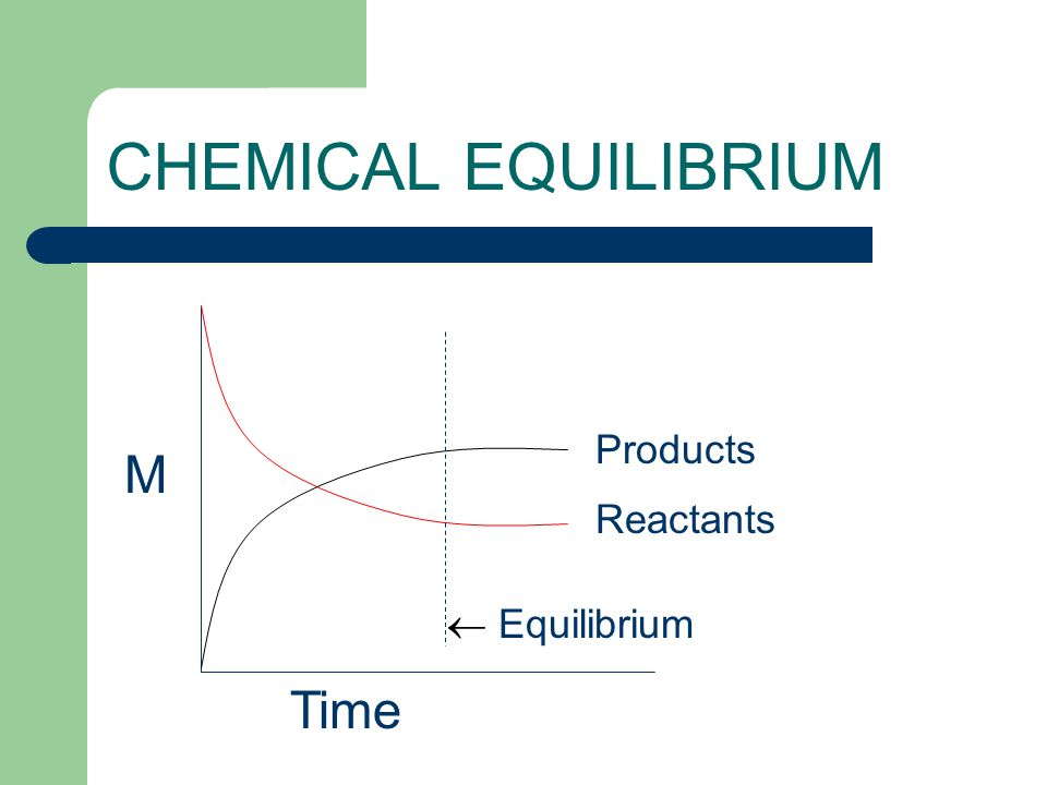 CHEMICAL EQUILIBRIUM M Time Products Reactants  Equilibrium