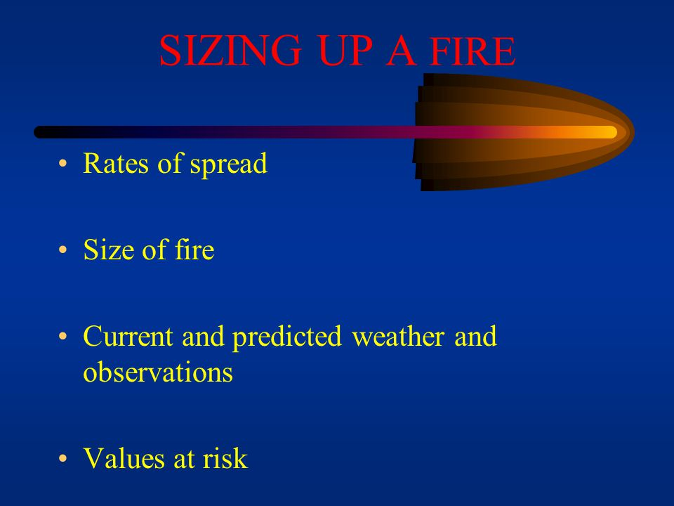 SIZING UP A FIRE Rates of spread Size of fire