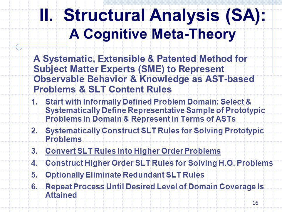 II. Structural Analysis (SA): A Cognitive Meta-Theory