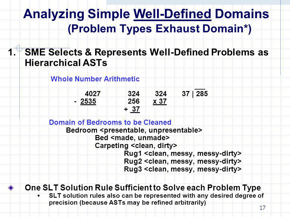 Analyzing Simple Well-Defined Domains (Problem Types Exhaust Domain*)