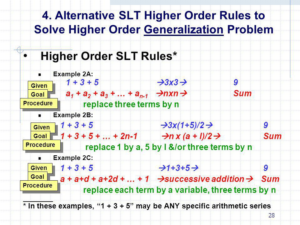 Higher Order SLT Rules*