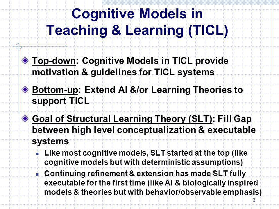 Cognitive Models in Teaching & Learning (TICL)