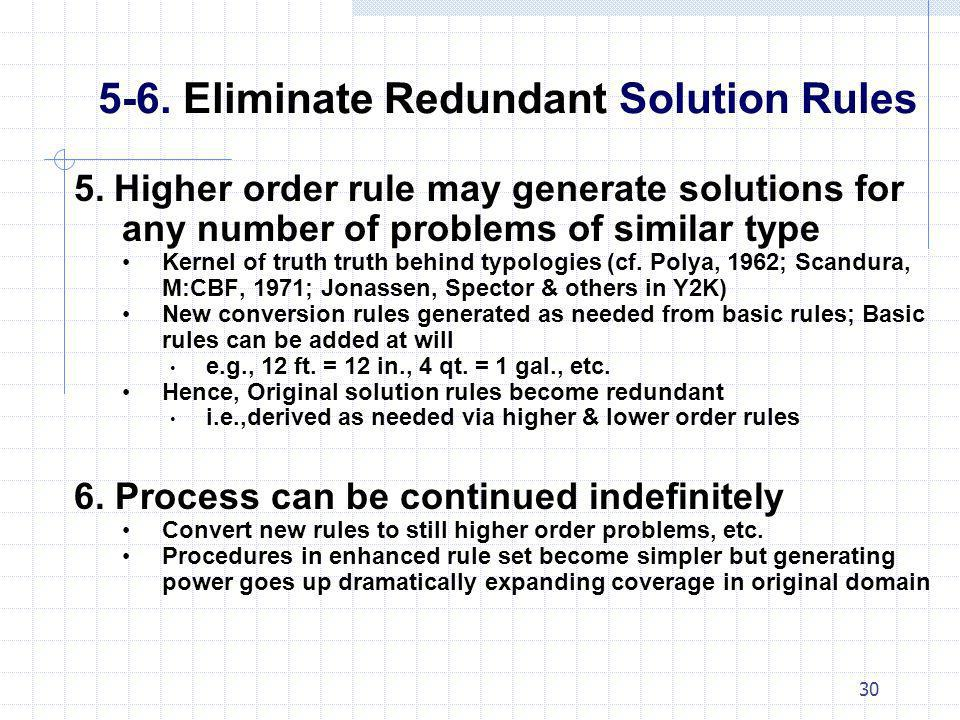 5-6. Eliminate Redundant Solution Rules
