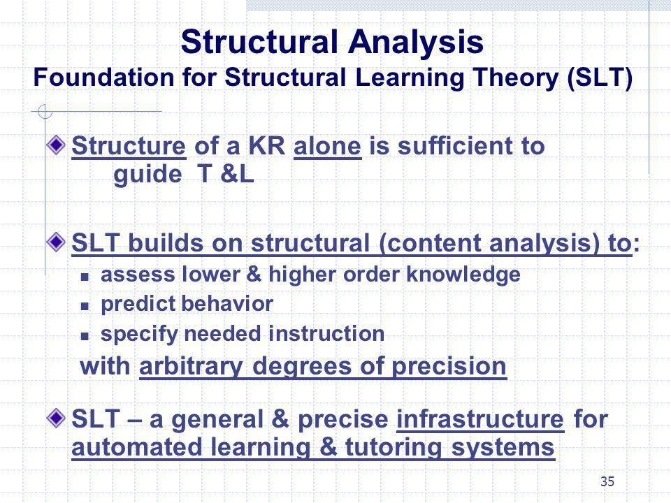 Structural Analysis Foundation for Structural Learning Theory (SLT)