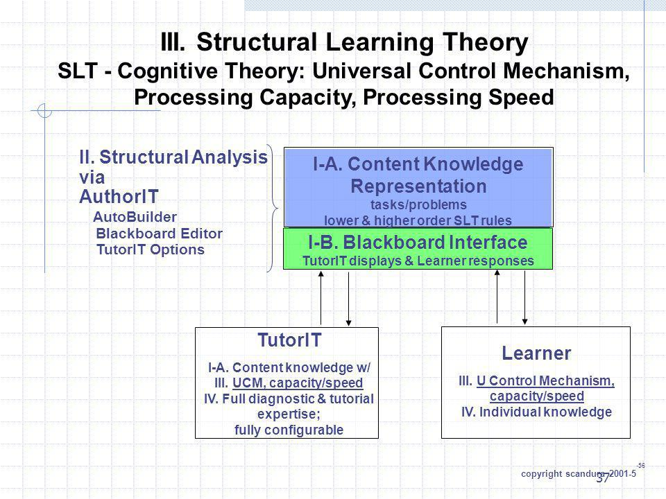 III. Structural Learning Theory