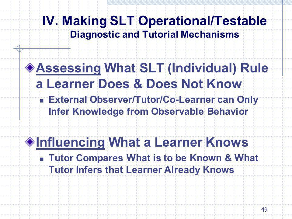 IV. Making SLT Operational/Testable Diagnostic and Tutorial Mechanisms