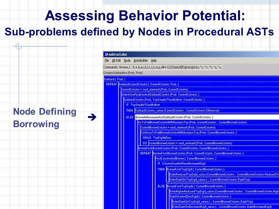 Assessing Behavior Potential: