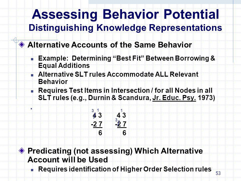 Assessing Behavior Potential Distinguishing Knowledge Representations