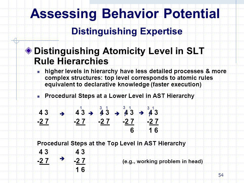 Assessing Behavior Potential Distinguishing Expertise