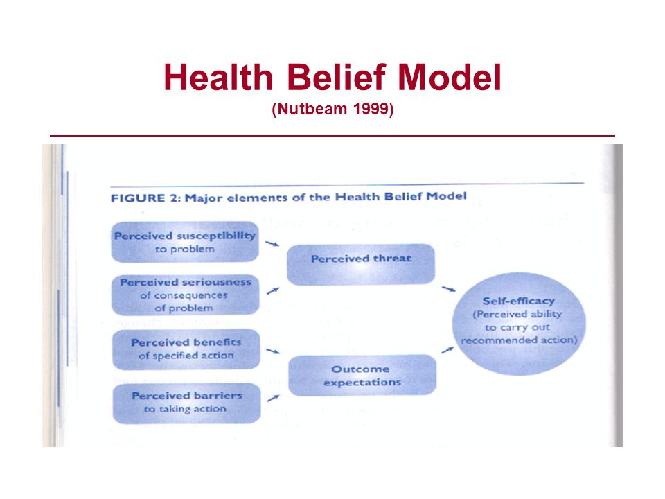 Evidence based practice and the health belief model
