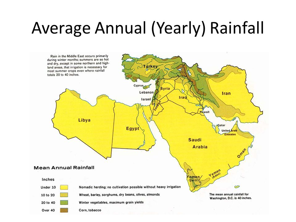 Average Annual (Yearly) Rainfall