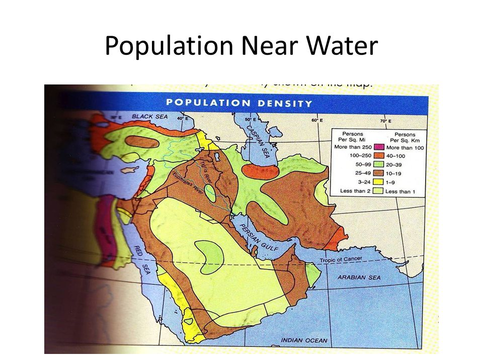 Population Near Water