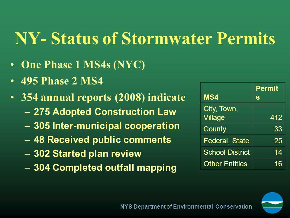 NY- Status of Stormwater Permits
