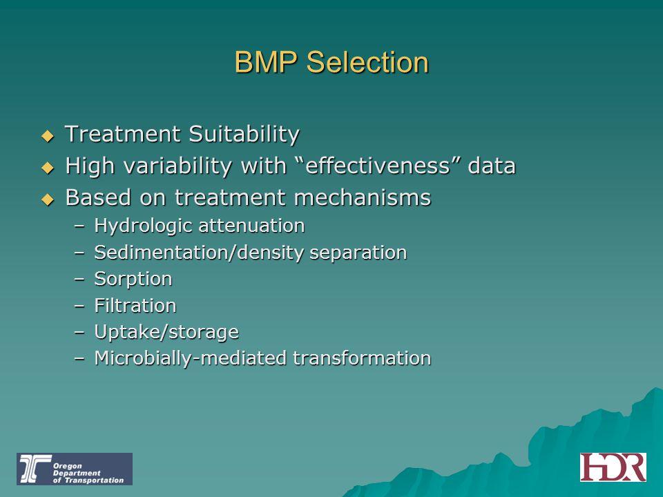 BMP Selection Treatment Suitability