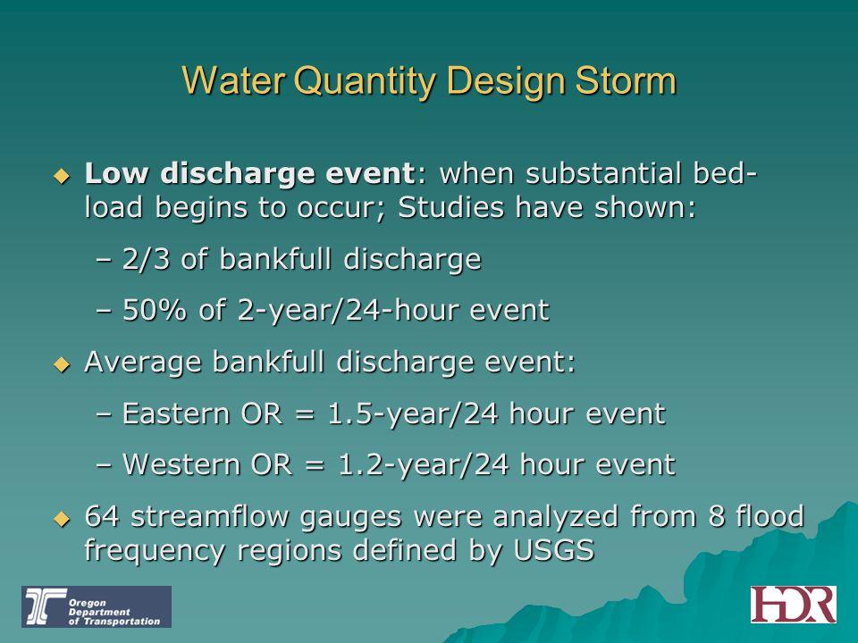 Water Quantity Design Storm