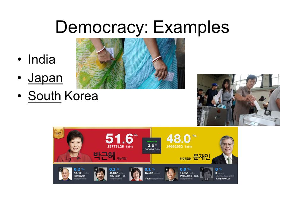 Democracy: Examples India Japan South Korea