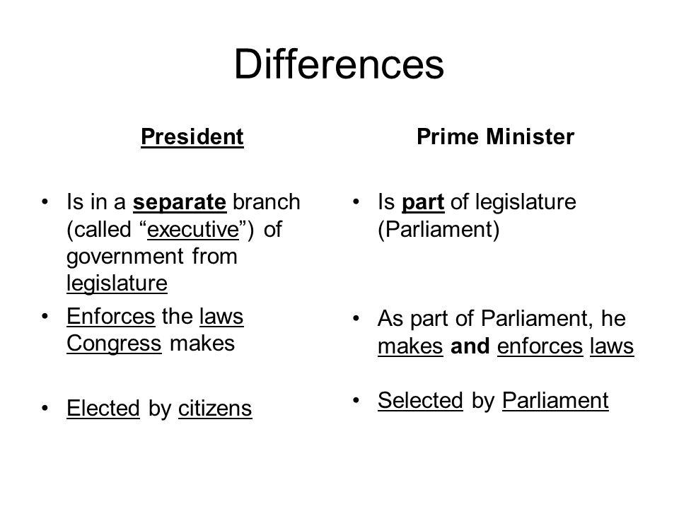 Differences President