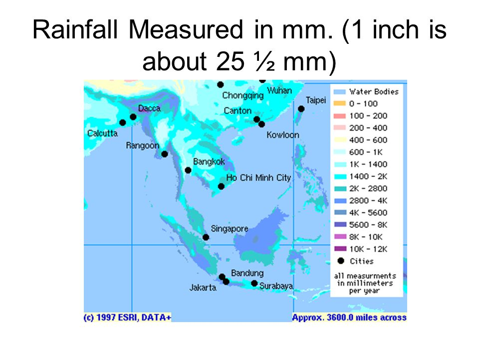 Rainfall Measured in mm. (1 inch is about 25 ½ mm)