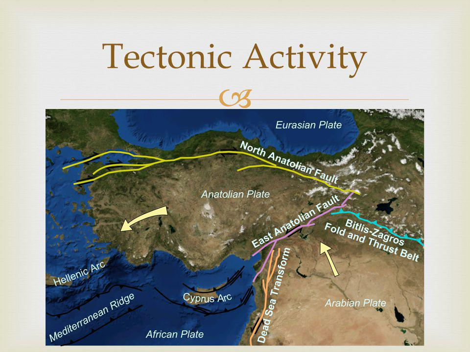 Tectonic Activity North Anatolian Fault