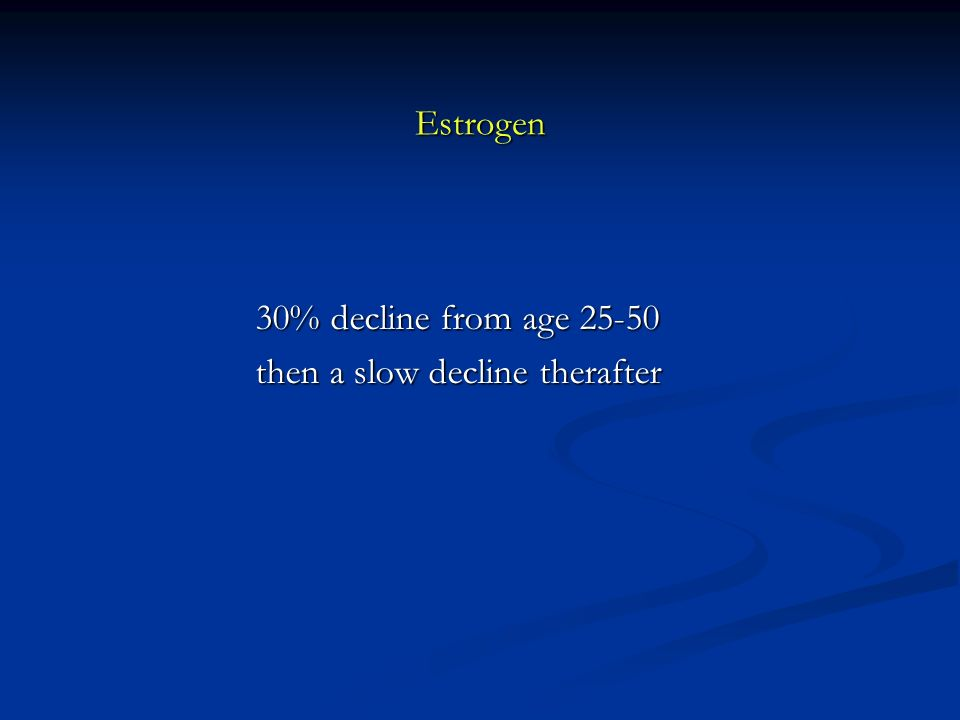Estrogen 30% decline from age 25-50 then a slow decline therafter