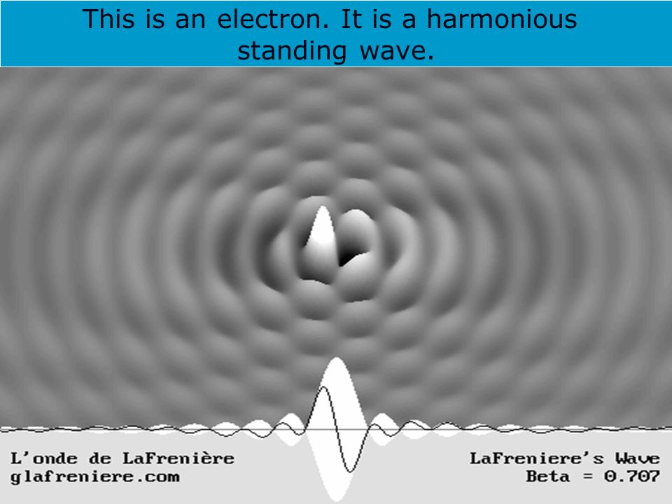This is an electron. It is a harmonious