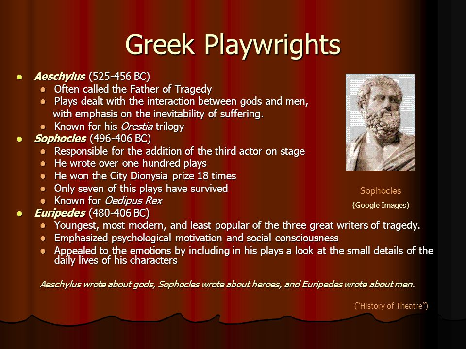 Greek Playwrights Aeschylus (525-456 BC)