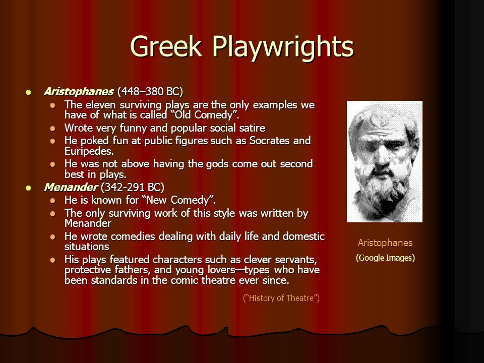 Greek Playwrights Aristophanes (448–380 BC)