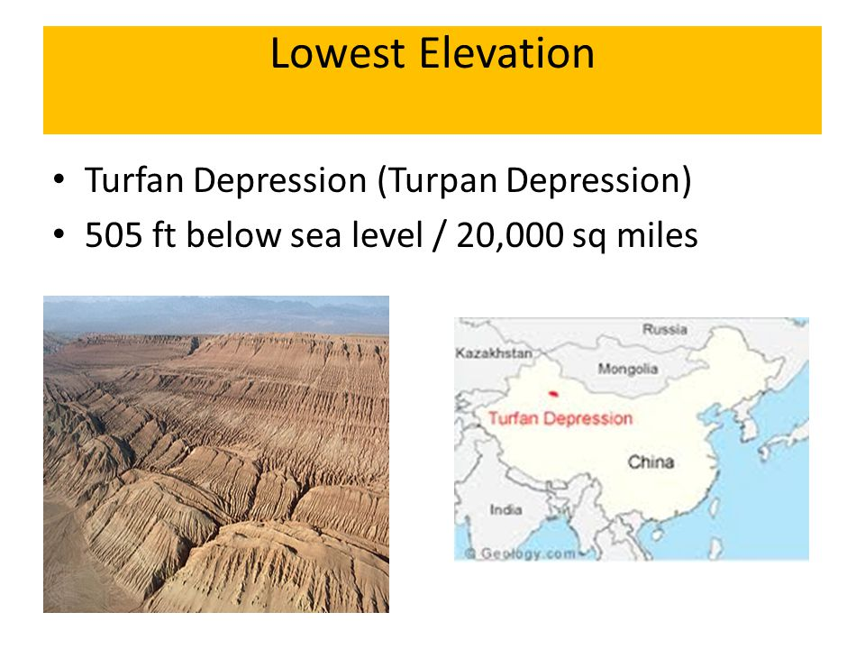 Lowest Elevation Turfan Depression (Turpan Depression)