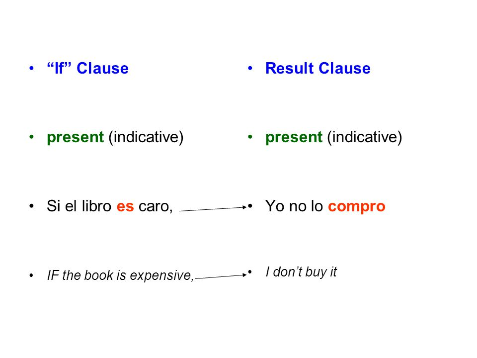 If Clause present (indicative) Si el libro es caro, Result Clause