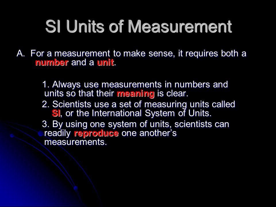 SI Units of Measurement
