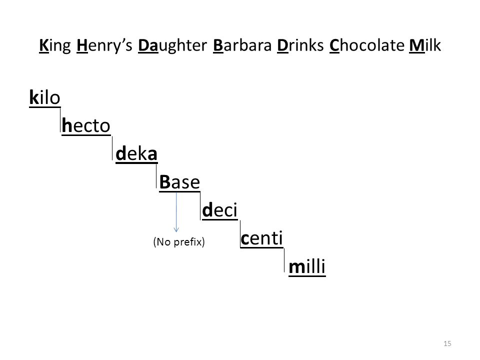 King Henry's Daughter Barbara Drinks Chocolate Milk