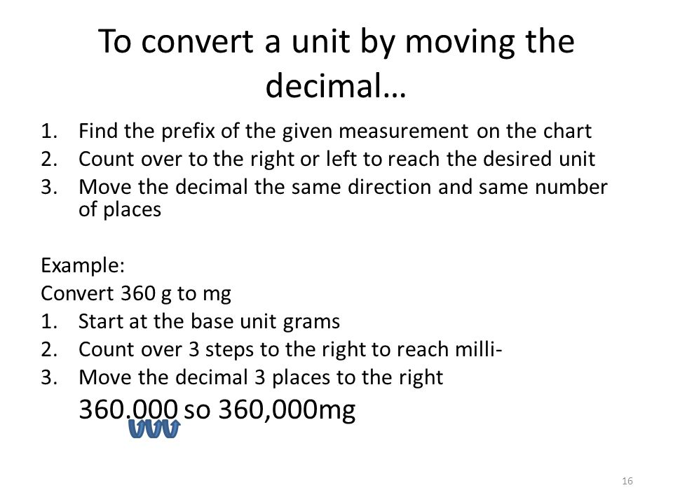To convert a unit by moving the decimal…