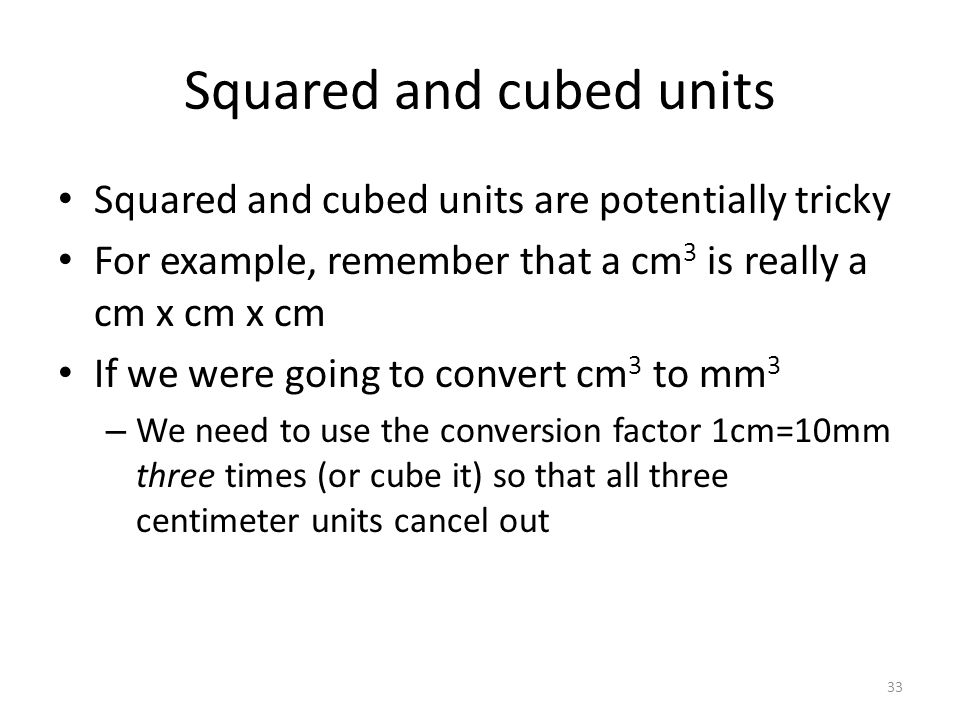 Squared and cubed units