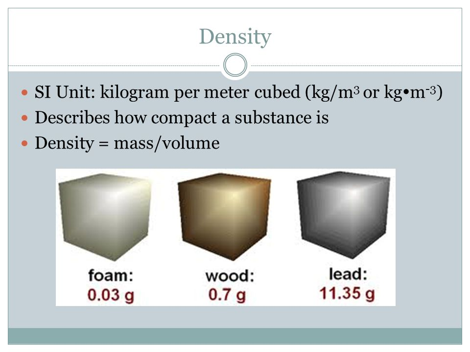 Density SI Unit: kilogram per meter cubed (kg/m3 or kgm-3)