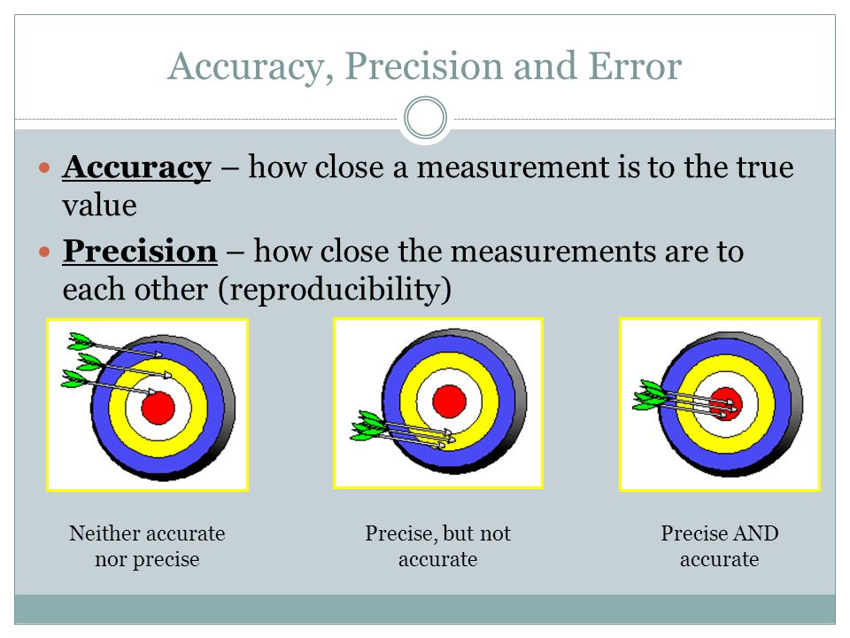 Accuracy, Precision and Error