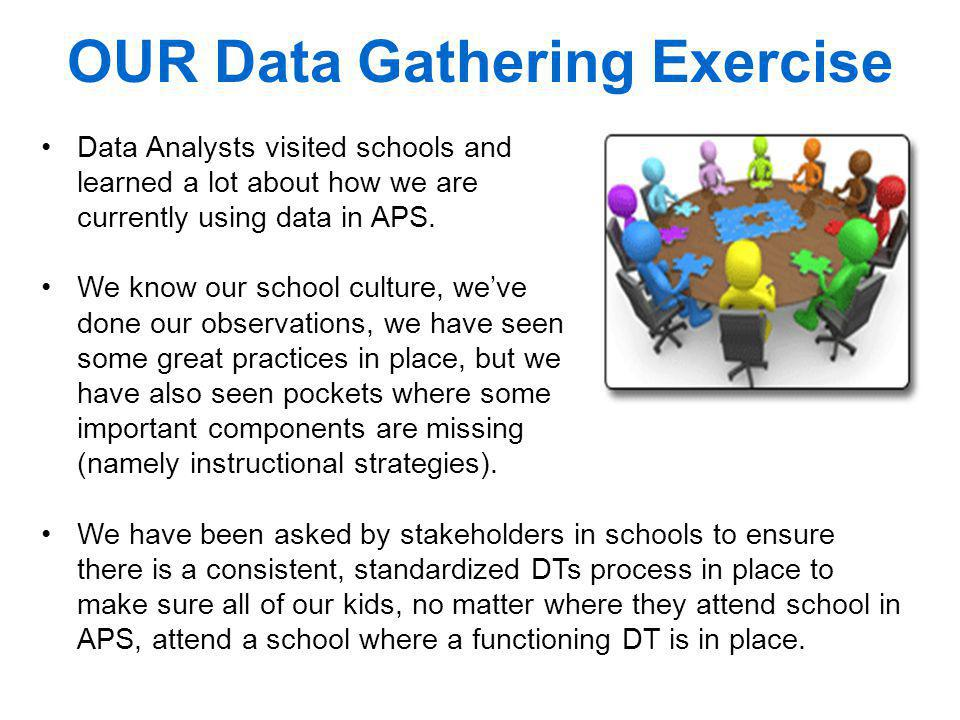 OUR Data Gathering Exercise