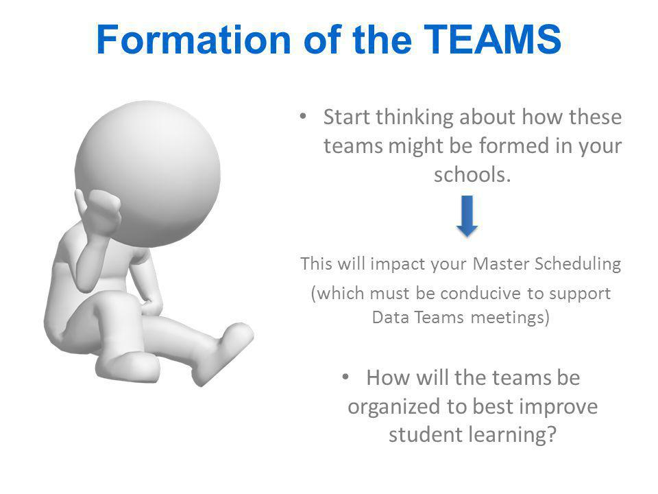 Formation of the TEAMS Start thinking about how these teams might be formed in your schools. This will impact your Master Scheduling.