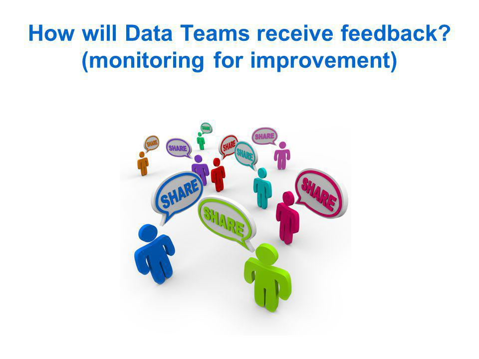 How will Data Teams receive feedback (monitoring for improvement)