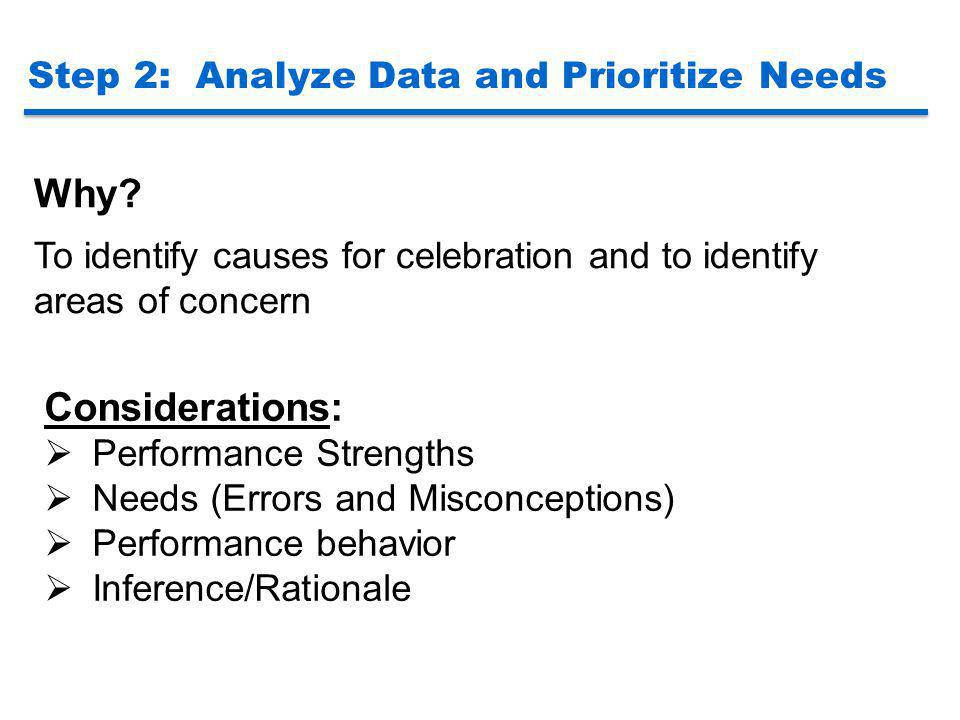 Why Considerations: Step 2: Analyze Data and Prioritize Needs