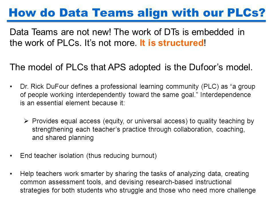 How do Data Teams align with our PLCs