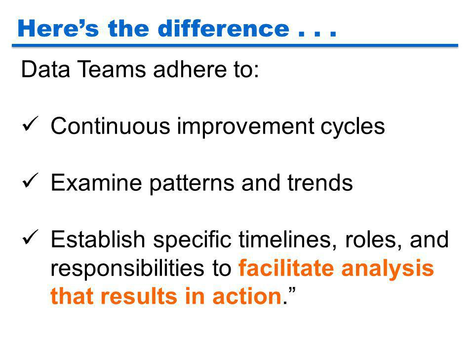 Here's the difference . . . Data Teams adhere to: Continuous improvement cycles. Examine patterns and trends.