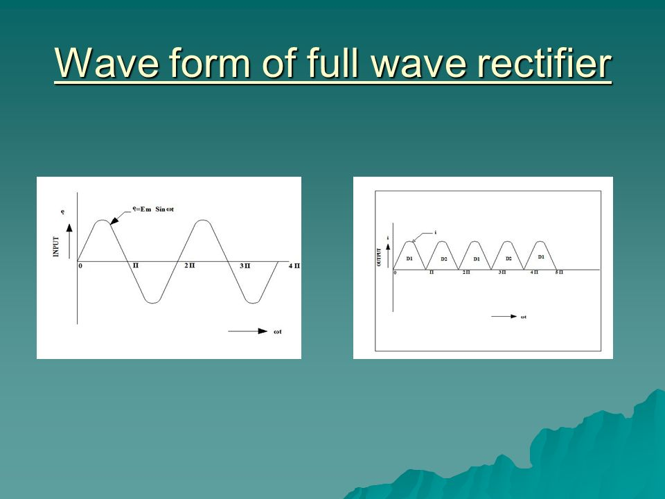 Wave form of full wave rectifier