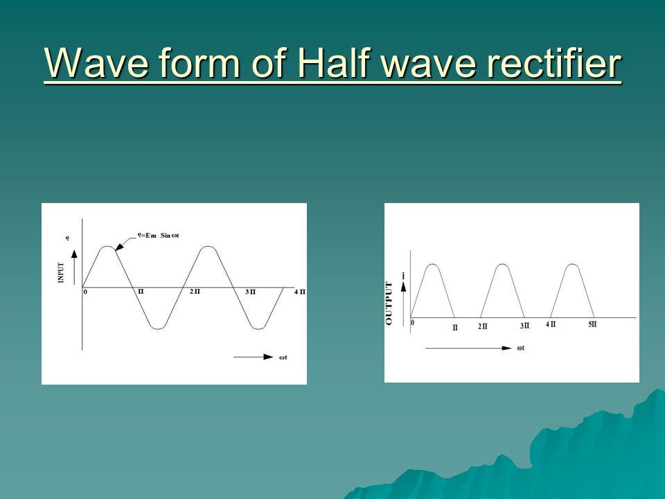 Wave form of Half wave rectifier