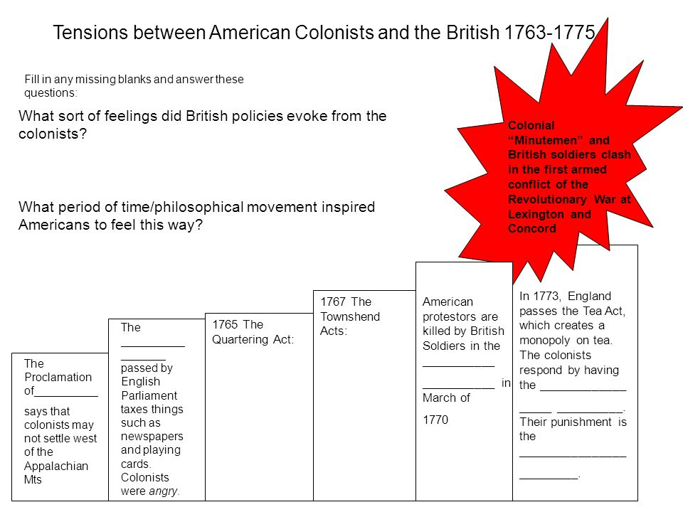 Tensions between American Colonists and the British