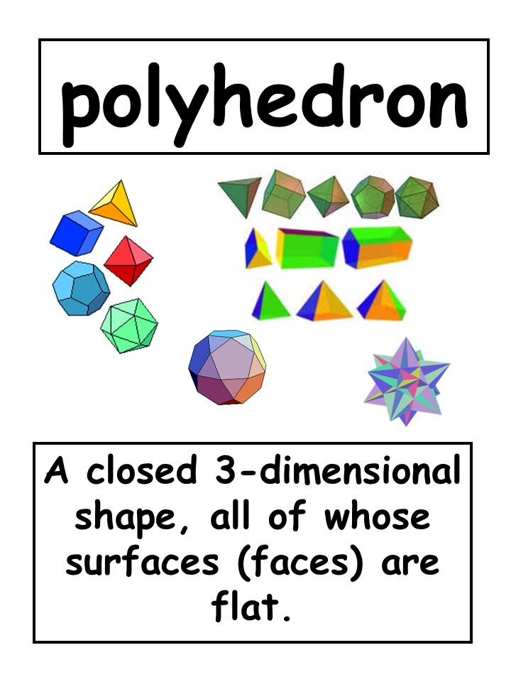 A closed 3-dimensional shape, all of whose surfaces (faces) are flat.