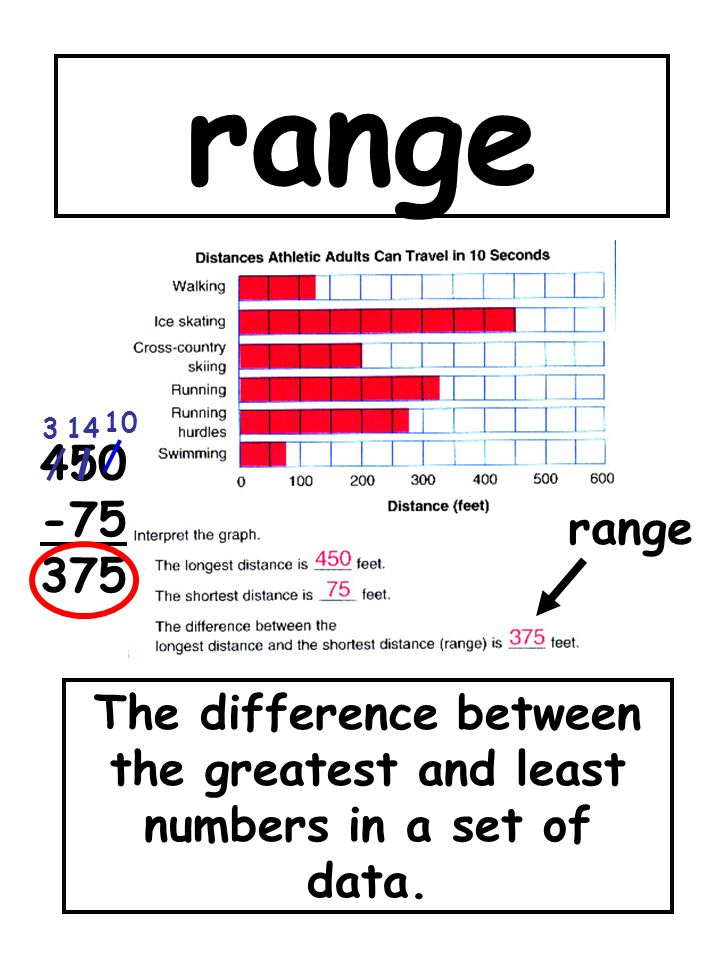 range 10. 3. 14. 450. -75. 375. range.