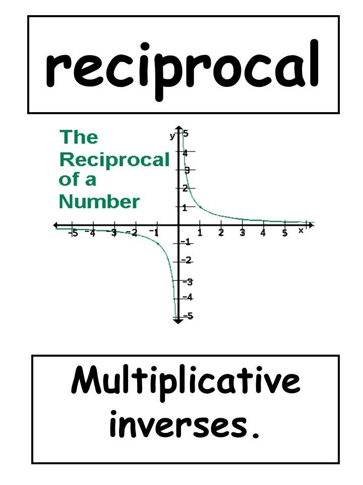 Multiplicative inverses.