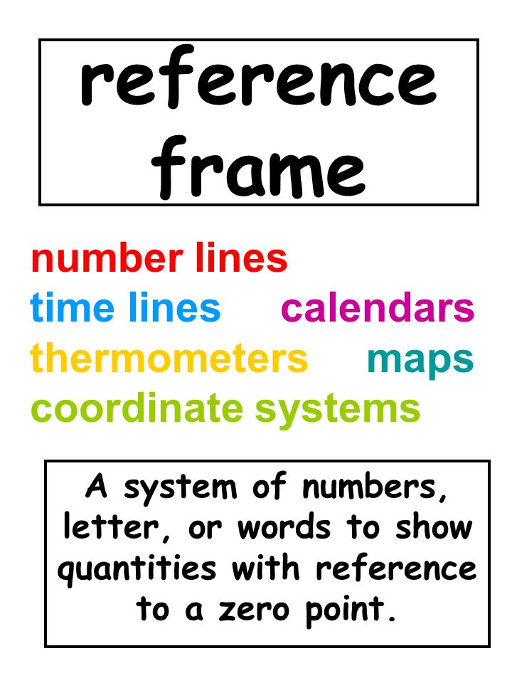reference frame number lines time lines calendars thermometers maps