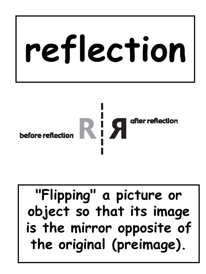 reflection Flipping a picture or object so that its image is the mirror opposite of the original (preimage).