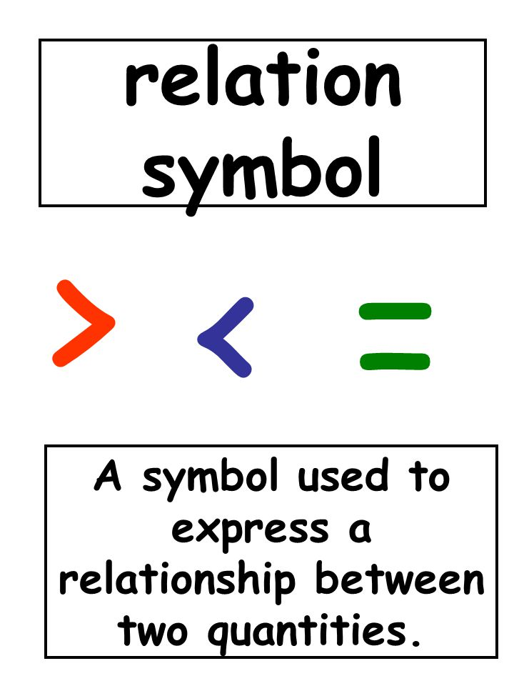 A symbol used to express a relationship between two quantities.